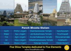 Five Shiva Temples - Pancha Bhoota Stalam