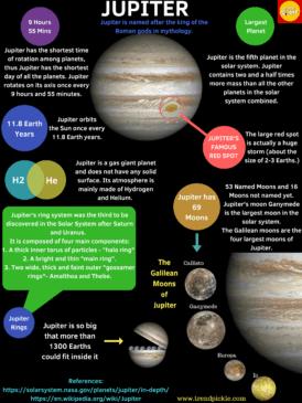 Planet Jupiter Facts